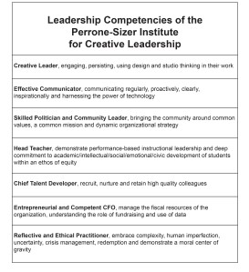 psi-leadership-competencies